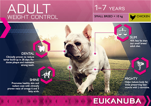 Eukanuba_Adult_Dry_Dog_Food_Weight_Control_Small_Breed_Chicken_RTP_PT